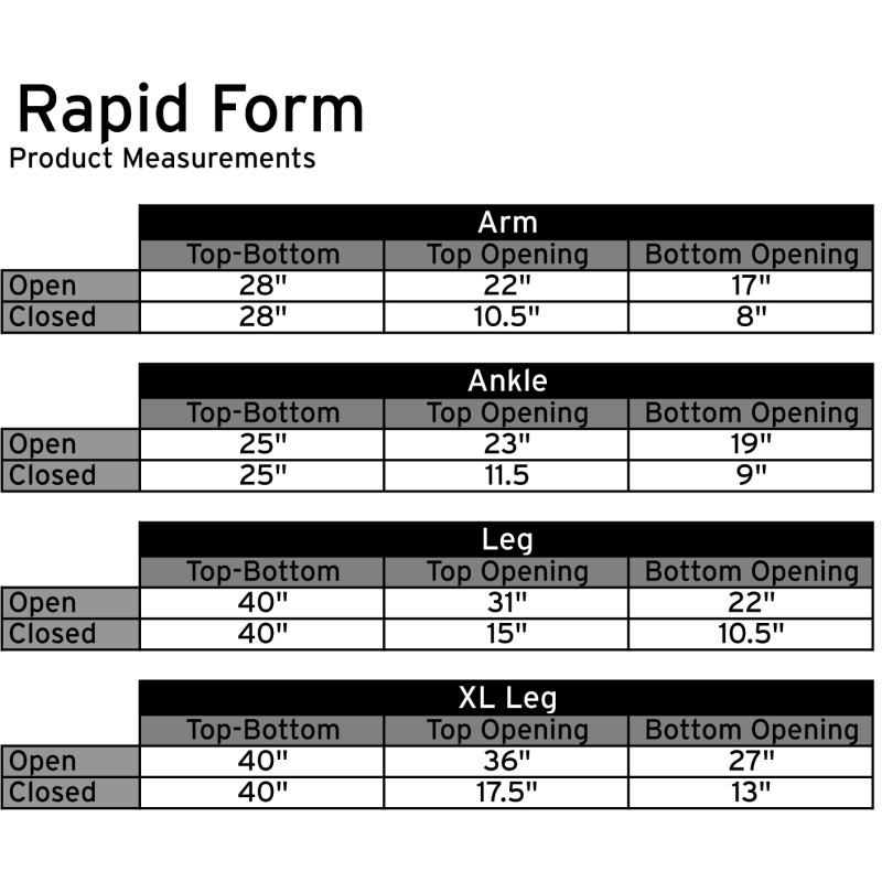 rapidformchart_0